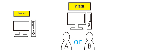 computer_license.jpg
