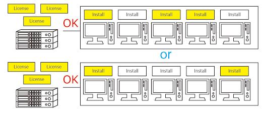 network_floating_license.jpg