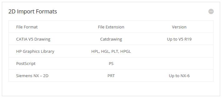 Tetra4D Converter | 海外ソフト...